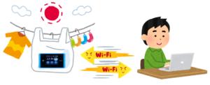 WiMAXとPCの構成の図